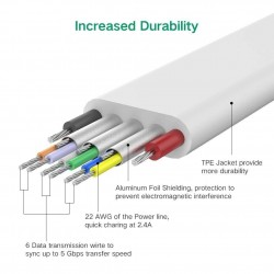 cable type c 3.0 Ugreen