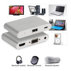 Convertisseur Adaptateur AV iphone Micro USB vers HDMI VGA